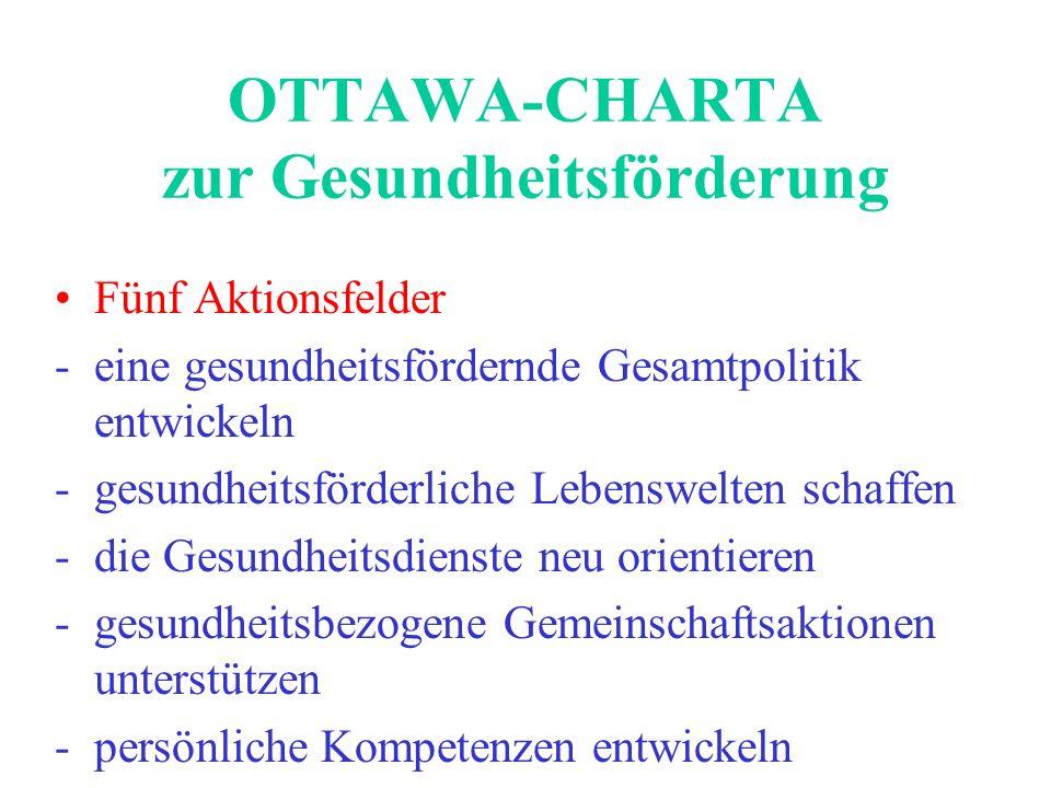 OTTAWA-CHARTA zur Gesundheitsförderung Fünf Aktionsfelder - eine gesundheitsfördernde Gesamtpolitik entwickeln - gesundheitsförderliche Lebenswelten s