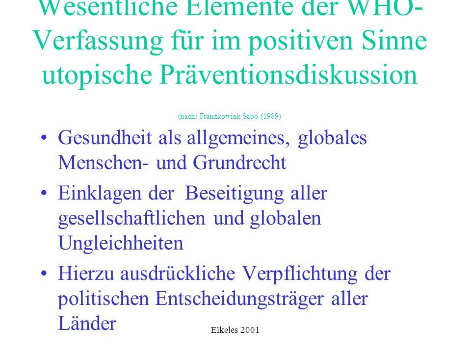 Elkeles 2001 Innovative Elemente der Ottawa- Charta nach: Franzkowiak/Sabo (1998) Individualisierte Krankheitsvorbeugung nicht mehr im Zentrum Selbstbestimmung im individuellen und sozialen Kontext Erweiterung der Gesundheitsdefinition um sozialökologische Aspekte Gleichberechtigung von Frauen und Männern Komplette Reorientierung des professionellen Selbstverständnisses und Handelns; politische (Selbst-) Verpflichtung der Prävention und Beseitigung gesundheitlicher Ungleichheiten