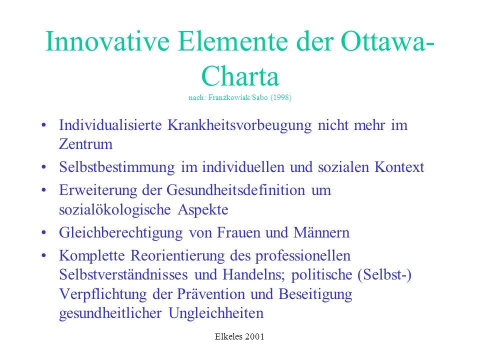 Elkeles 2001 Innovative Elemente der Ottawa- Charta nach: Franzkowiak/Sabo (1998) Individualisierte Krankheitsvorbeugung nicht mehr im Zentrum Selbstb