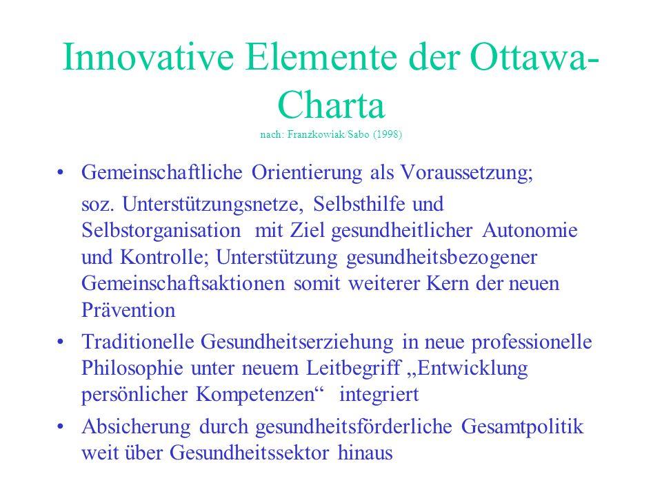 Innovative Elemente der Ottawa- Charta nach: Franzkowiak/Sabo (1998) Gemeinschaftliche Orientierung als Voraussetzung; soz. Unterstützungsnetze, Selbs