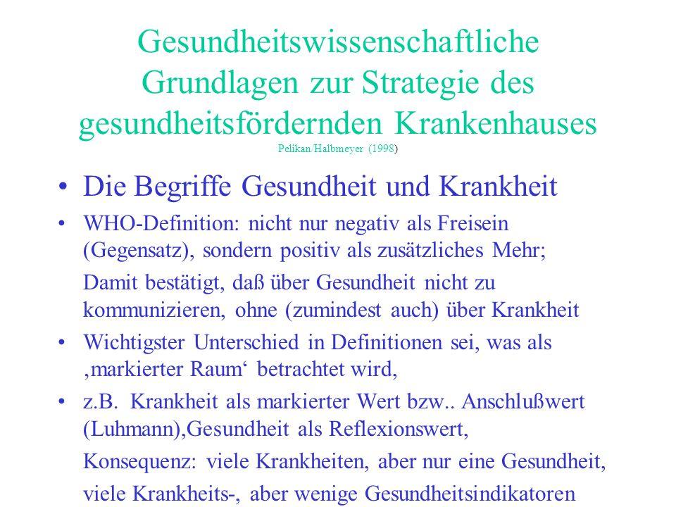 Gesundheitswissenschaftliche Grundlagen zur Strategie des gesundheitsfördernden Krankenhauses Pelikan/Halbmeyer (1998) Die Begriffe Gesundheit und Kra
