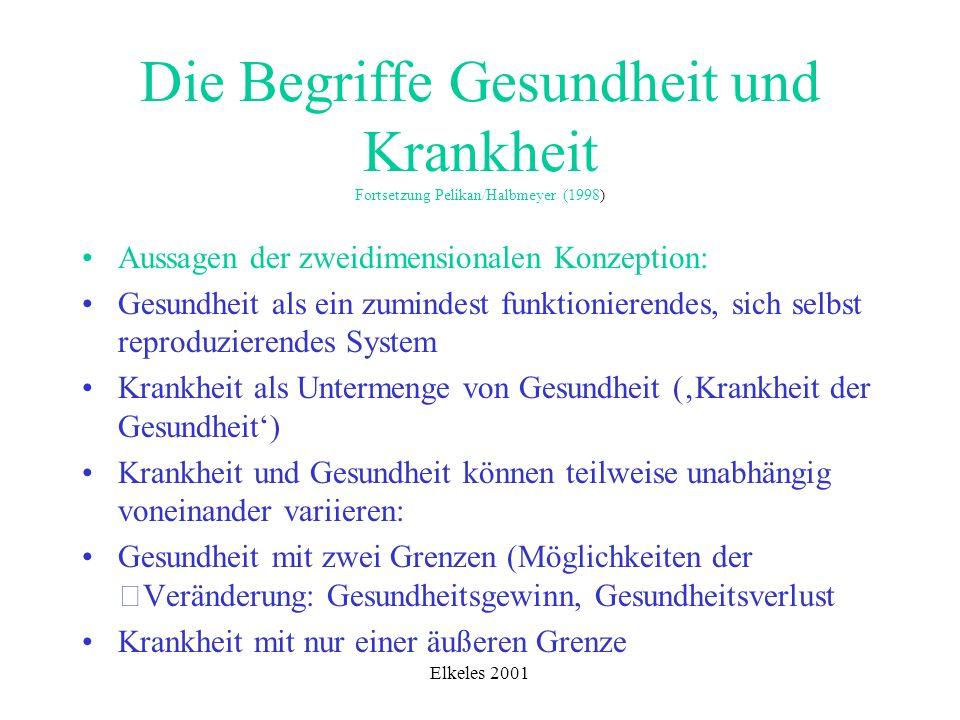 Elkeles 2001 Die Begriffe Gesundheit und Krankheit Fortsetzung Pelikan/Halbmeyer (1998) Aussagen der zweidimensionalen Konzeption: Gesundheit als ein