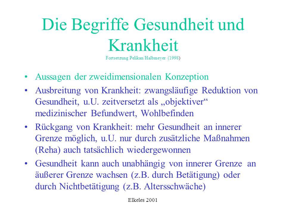 Elkeles 2001 Die Begriffe Gesundheit und Krankheit Fortsetzung Pelikan/Halbmeyer (1998) Aussagen der zweidimensionalen Konzeption Ausbreitung von Kran