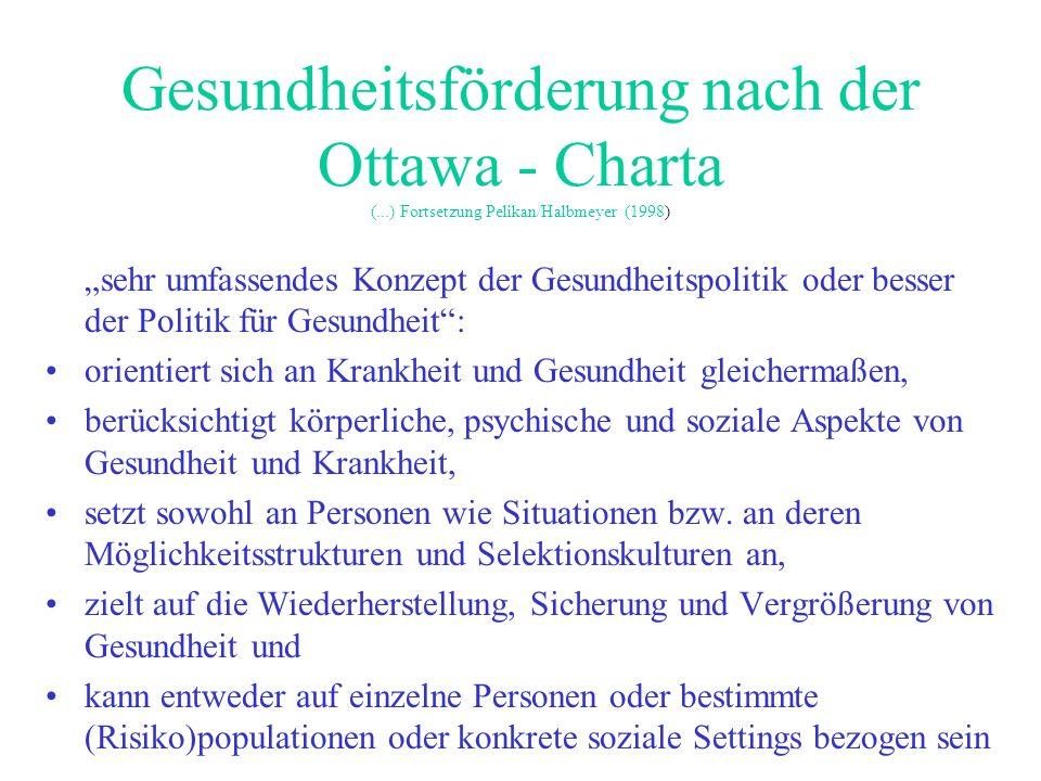 Gesundheitsförderung nach der Ottawa - Charta (...) Fortsetzung Pelikan/Halbmeyer (1998) sehr umfassendes Konzept der Gesundheitspolitik oder besser d