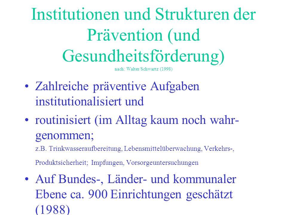Institutionen und Strukturen der Prävention (und Gesundheitsförderung) nach: Walter/Schwartz (1998) Zahlreiche präventive Aufgaben institutionalisiert