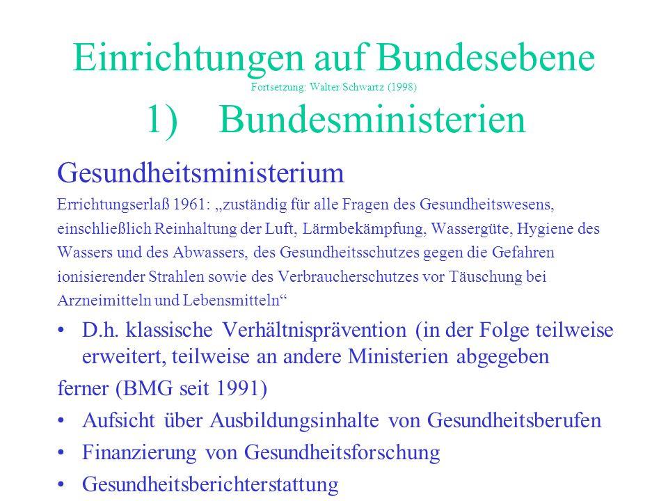 Einrichtungen auf Bundesebene Fortsetzung: Walter/Schwartz (1998) 1) Bundesministerien Gesundheitsministerium Errichtungserlaß 1961: zuständig für all