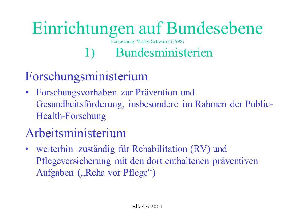 Elkeles 2001 Einrichtungen auf Bundesebene Fortsetzung: Walter/Schwartz (1998) 1) Bundesministerien Forschungsministerium Forschungsvorhaben zur Präve
