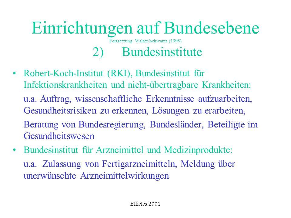 Elkeles 2001 Einrichtungen auf Bundesebene Fortsetzung: Walter/Schwartz (1998) 2) Bundesinstitute Robert-Koch-Institut (RKI), Bundesinstitut für Infek