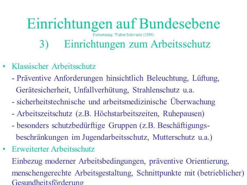 Einrichtungen auf Bundesebene Fortsetzung: Walter/Schwartz (1998) 3) Einrichtungen zum Arbeitsschutz Klassischer Arbeitsschutz - Präventive Anforderun