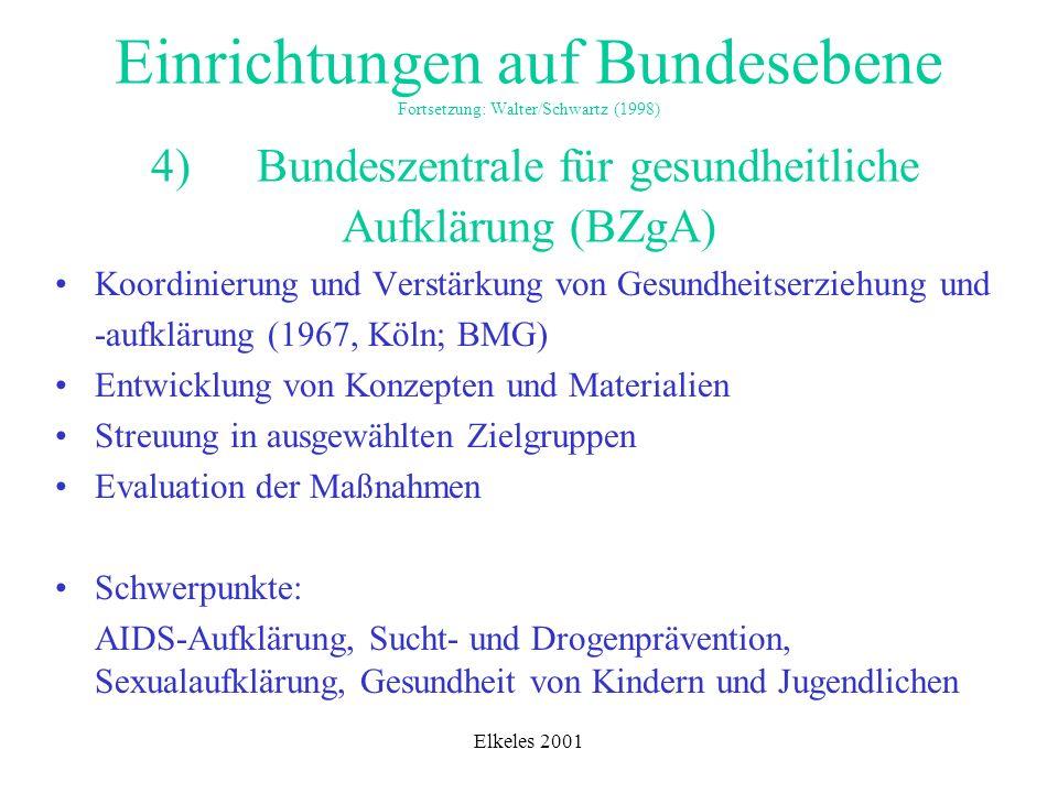 Elkeles 2001 Einrichtungen auf Bundesebene Fortsetzung: Walter/Schwartz (1998) 4) Bundeszentrale für gesundheitliche Aufklärung (BZgA) Koordinierung u