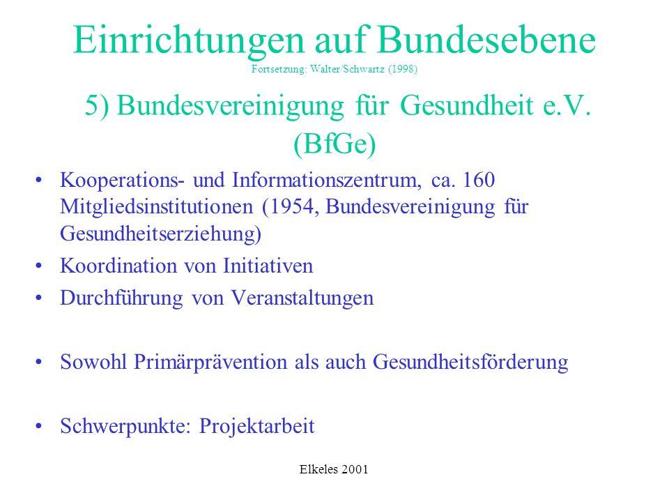 Elkeles 2001 Einrichtungen auf Bundesebene Fortsetzung: Walter/Schwartz (1998) 5) Bundesvereinigung für Gesundheit e.V. (BfGe) Kooperations- und Infor
