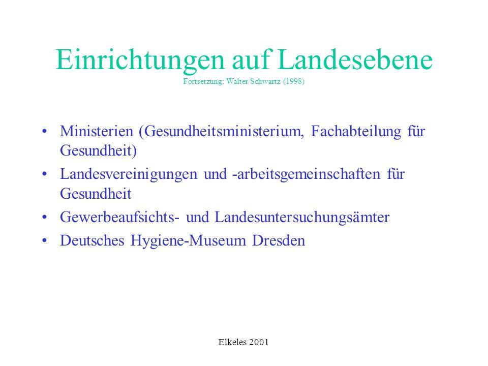 Elkeles 2001 Einrichtungen auf Landesebene Fortsetzung: Walter/Schwartz (1998) Ministerien (Gesundheitsministerium, Fachabteilung für Gesundheit) Land