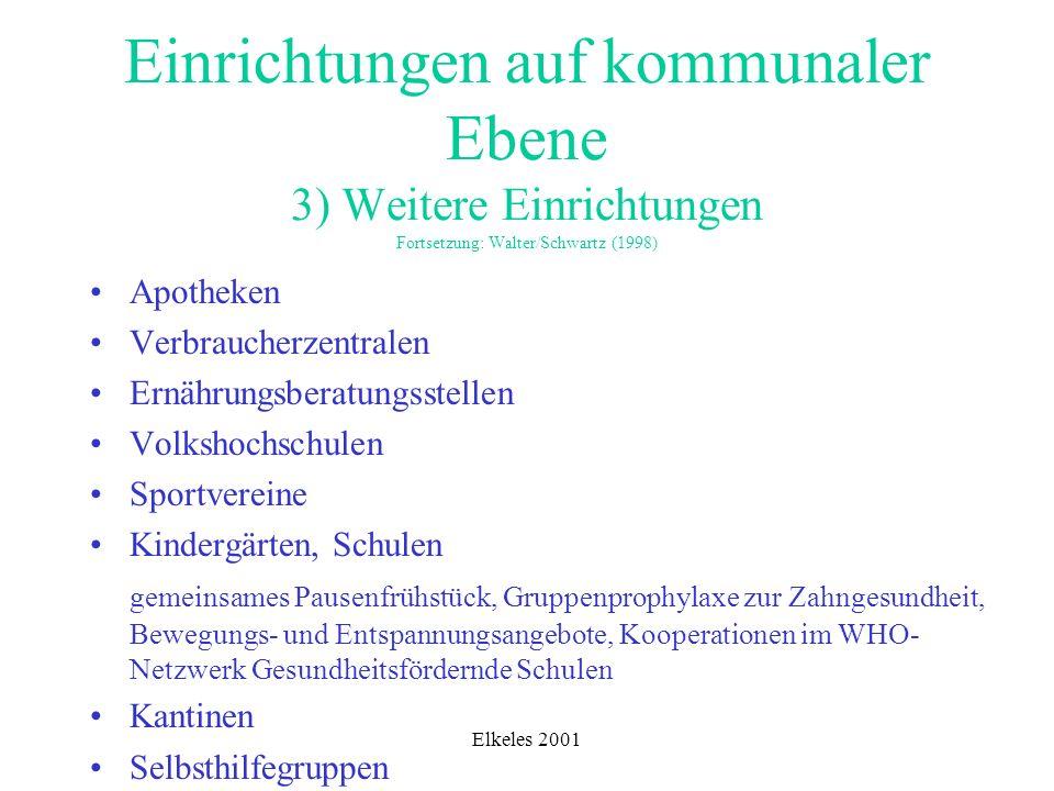 Elkeles 2001 Einrichtungen auf kommunaler Ebene 3) Weitere Einrichtungen Fortsetzung: Walter/Schwartz (1998) Apotheken Verbraucherzentralen Ernährungs
