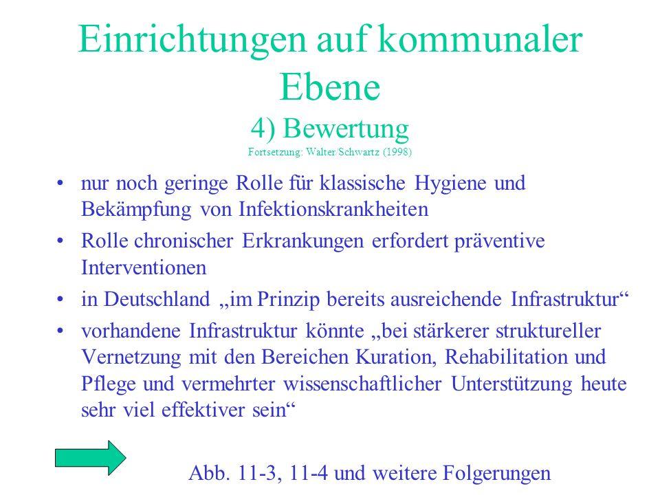 Einrichtungen auf kommunaler Ebene 4) Bewertung Fortsetzung: Walter/Schwartz (1998) nur noch geringe Rolle für klassische Hygiene und Bekämpfung von I