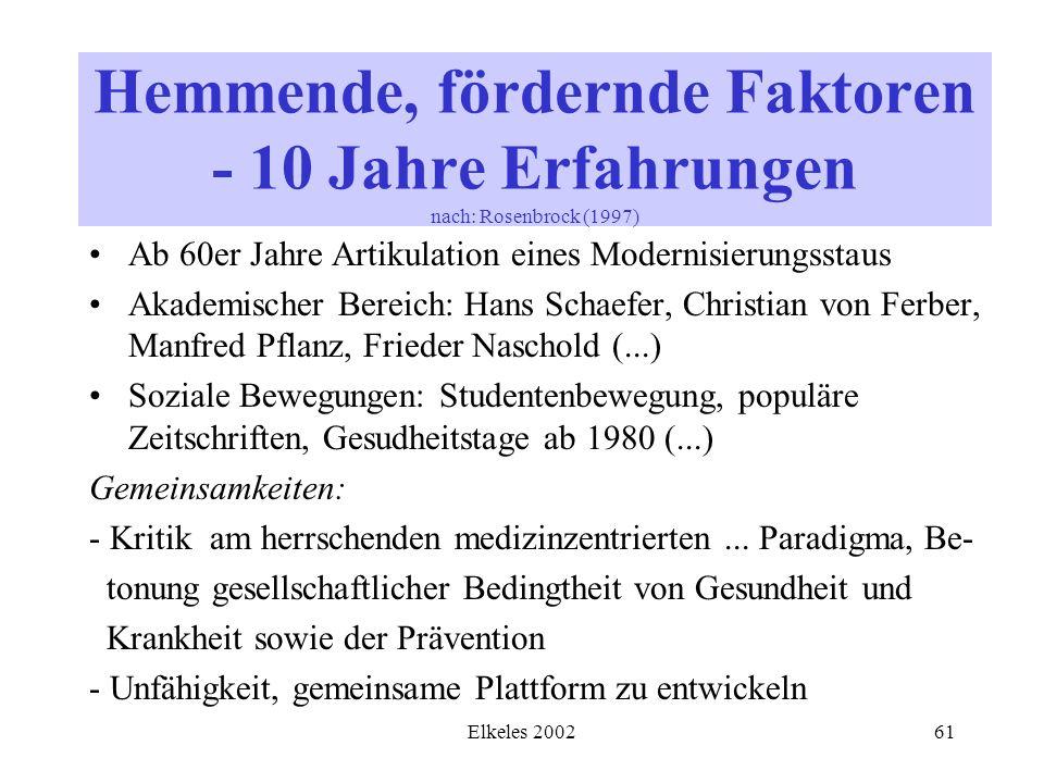 Elkeles 200261 Ab 60er Jahre Artikulation eines Modernisierungsstaus Akademischer Bereich: Hans Schaefer, Christian von Ferber, Manfred Pflanz, Friede