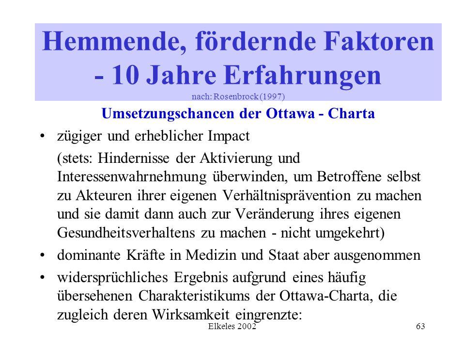 Elkeles 200263 Umsetzungschancen der Ottawa - Charta zügiger und erheblicher Impact (stets: Hindernisse der Aktivierung und Interessenwahrnehmung über