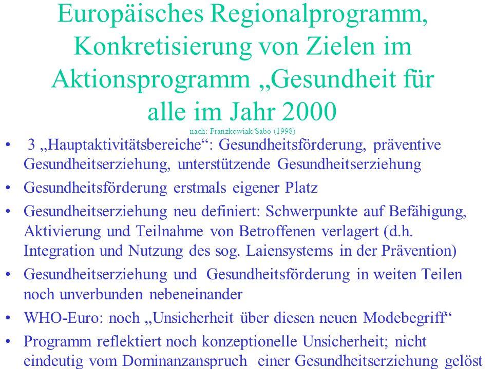 Europäisches Regionalprogramm, Konkretisierung von Zielen im Aktionsprogramm Gesundheit für alle im Jahr 2000 nach: Franzkowiak/Sabo (1998) 3 Hauptakt