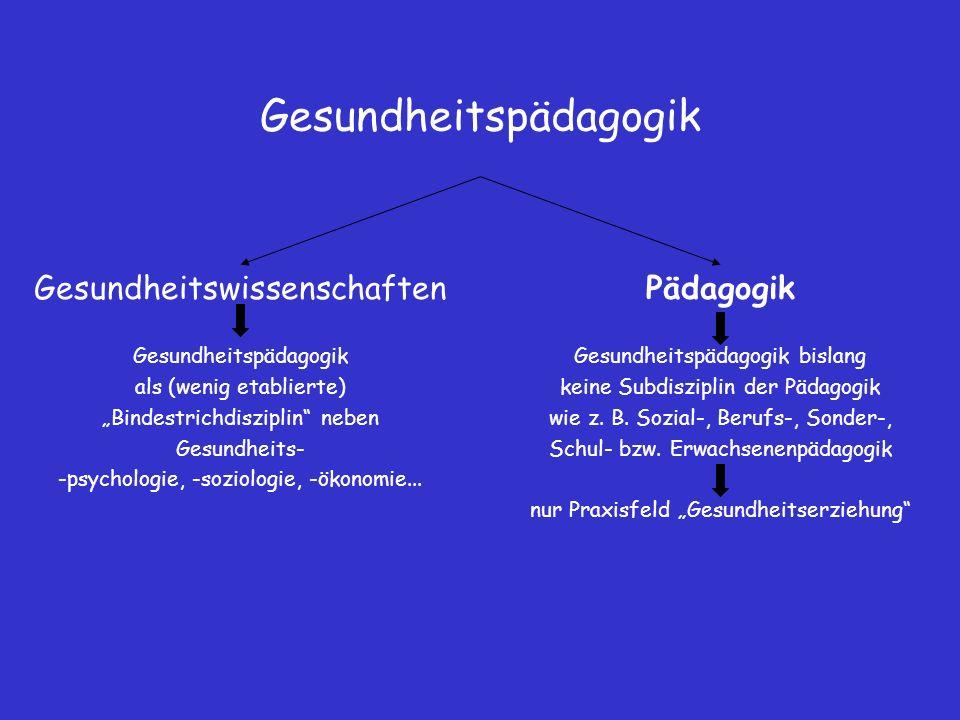 Gesundheitspädagogik Theorie Erziehungswissenschaftliche Reflexion des Gegenstandsbereiches Defizit an theoretischen Konzepten Praxis Praktische Anwendung große Fülle an Aktionen