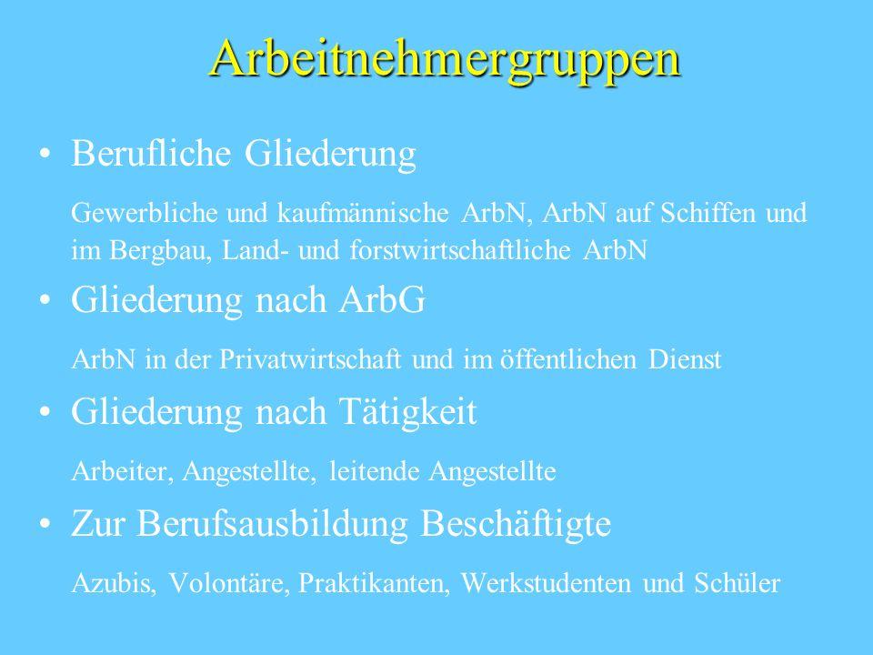 Arbeitnehmergruppen Berufliche Gliederung Gewerbliche und kaufmännische ArbN, ArbN auf Schiffen und im Bergbau, Land- und forstwirtschaftliche ArbN Gl