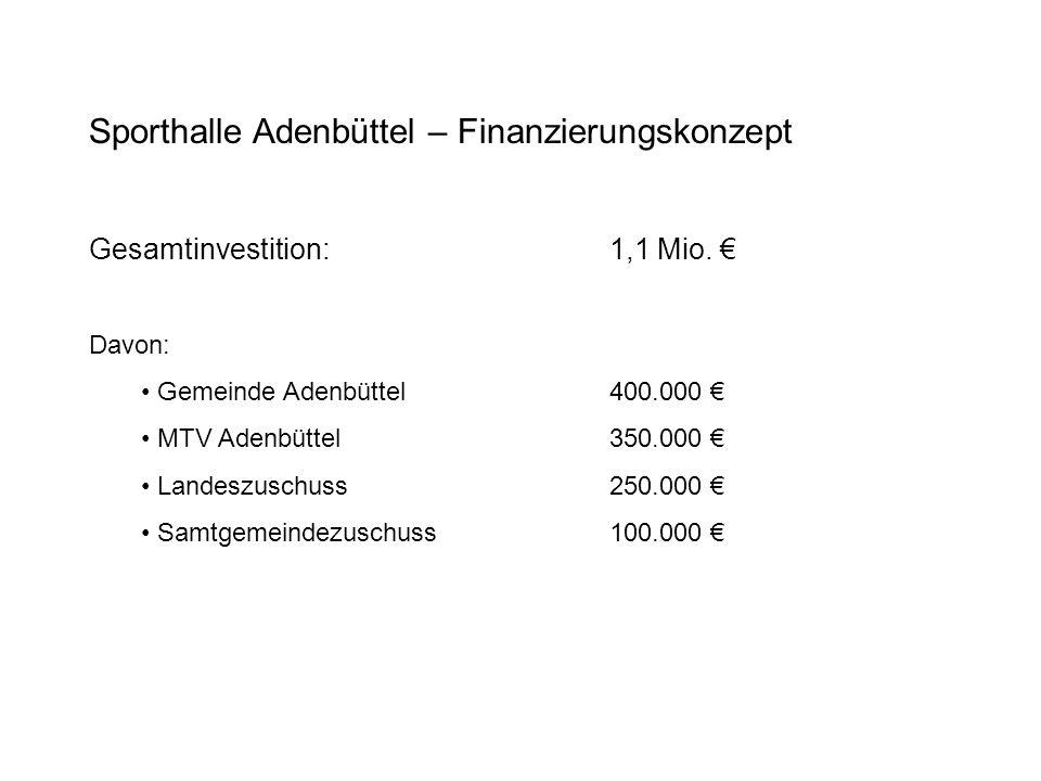 Sporthalle Adenbüttel – Finanzierungskonzept Gesamtinvestition:1,1 Mio. Davon: Gemeinde Adenbüttel400.000 MTV Adenbüttel350.000 Landeszuschuss250.000