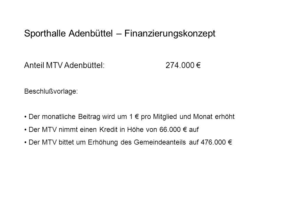 Sporthalle Adenbüttel – Finanzierungskonzept Anteil MTV Adenbüttel:274.000 Beschlußvorlage: Der monatliche Beitrag wird um 1 pro Mitglied und Monat erhöht Der MTV nimmt einen Kredit in Höhe von 66.000 auf Der MTV bittet um Erhöhung des Gemeindeanteils auf 476.000