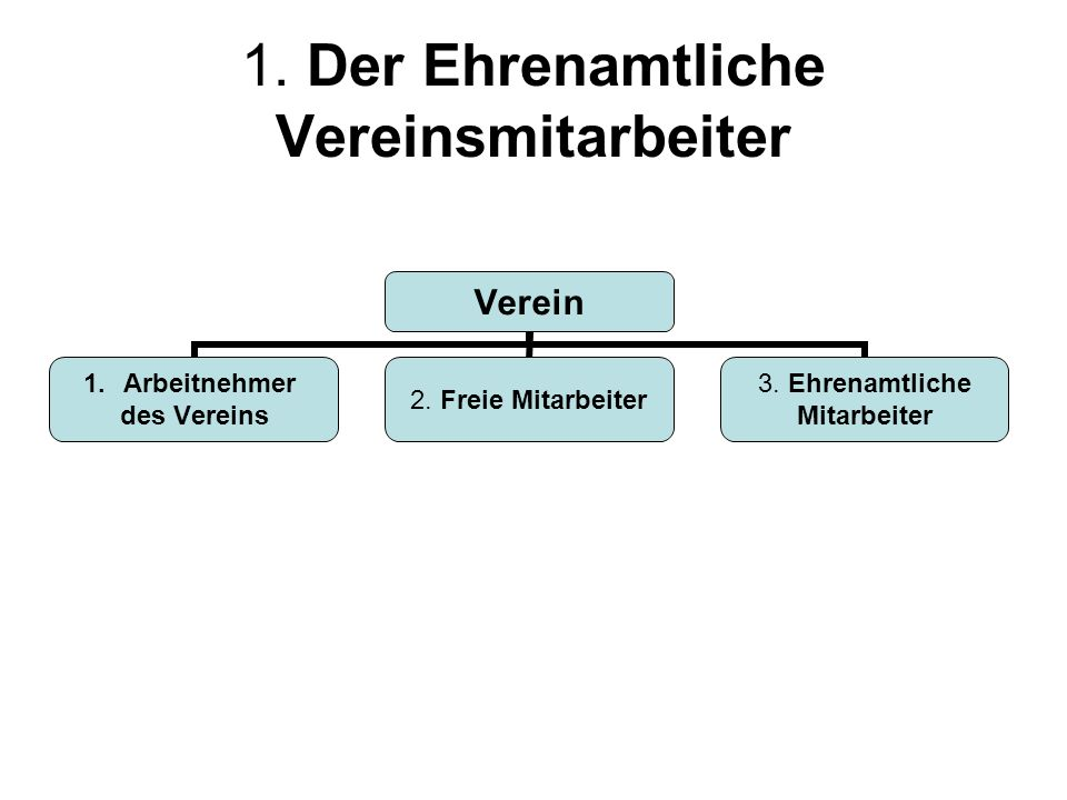 1. Der Ehrenamtliche Vereinsmitarbeiter Verein 1.Arbeitnehme r des Vereins 2. Freie Mitarbeiter 3. Ehrenamtliche Mitarbeiter