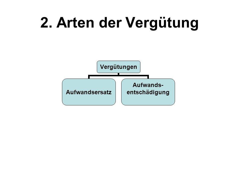 2. Arten der Vergütung Vergütungen Aufwandsersatz Aufwands- entschädigung