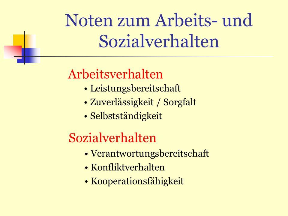 Noten zum Arbeits- und Sozialverhalten Arbeitsverhalten Sozialverhalten Leistungsbereitschaft Zuverlässigkeit / Sorgfalt Selbstständigkeit Verantwortu