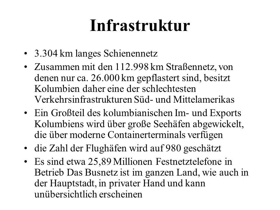 Infrastruktur 3.304 km langes Schienennetz Zusammen mit den 112.998 km Straßennetz, von denen nur ca. 26.000 km gepflastert sind, besitzt Kolumbien da