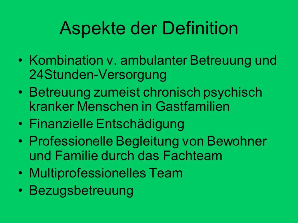 Aspekte der Definition Kombination v.