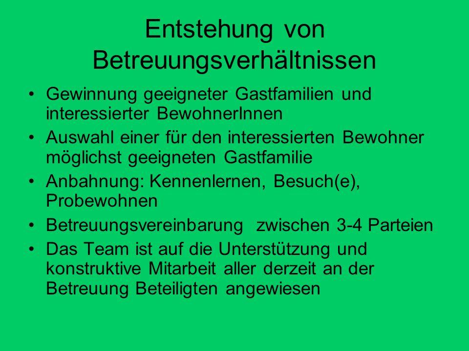 Betreuungsvertrag 4 Vertragspartner Evtl.