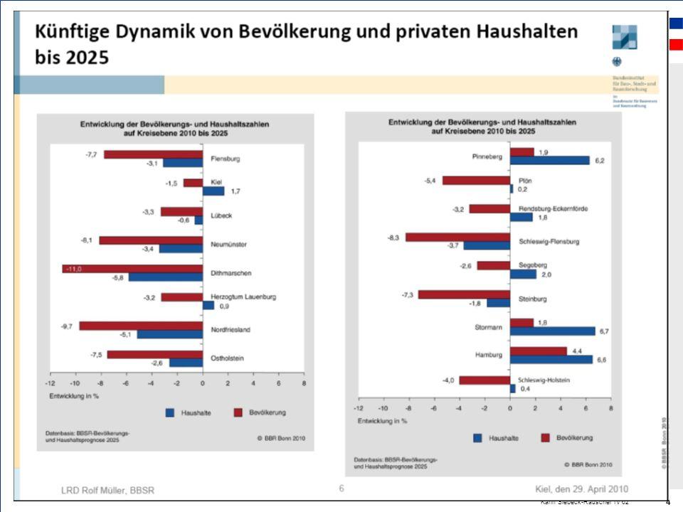 Innenministerium des Landes Schleswig-Holstein Karin Siebeck-Rauscher IV 62 4