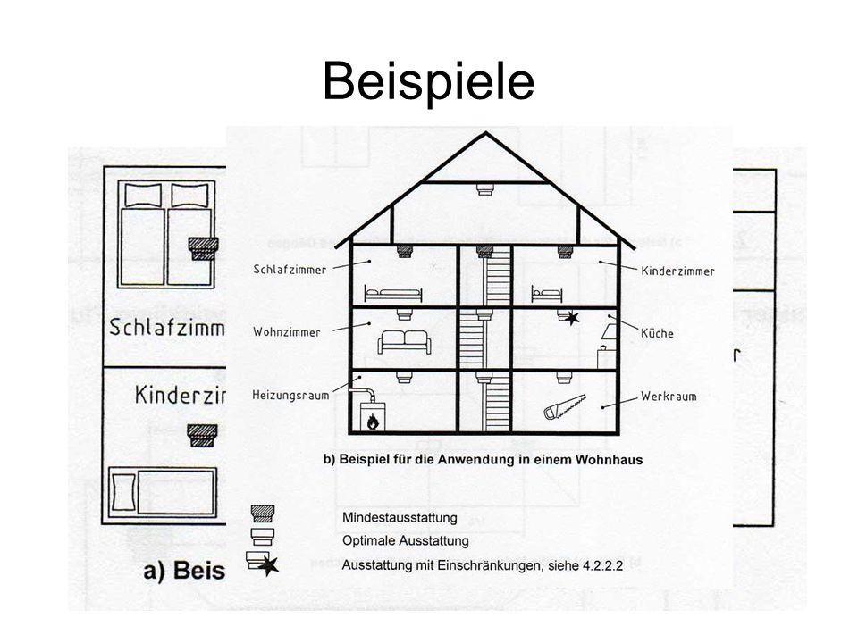 Projektierung nach DIN 14676 Im Schlafzimmer, Kinderzimmer und Fluren jeweils ein Rauchwarnmelder Immer an der Decke (mittig) Bei L-förmigen Fluren in der Gehrlinie 50 cm Abstand von Wänden und Schränken Bei Maisonetten an der höchsten Stelle und in jeder Ebene