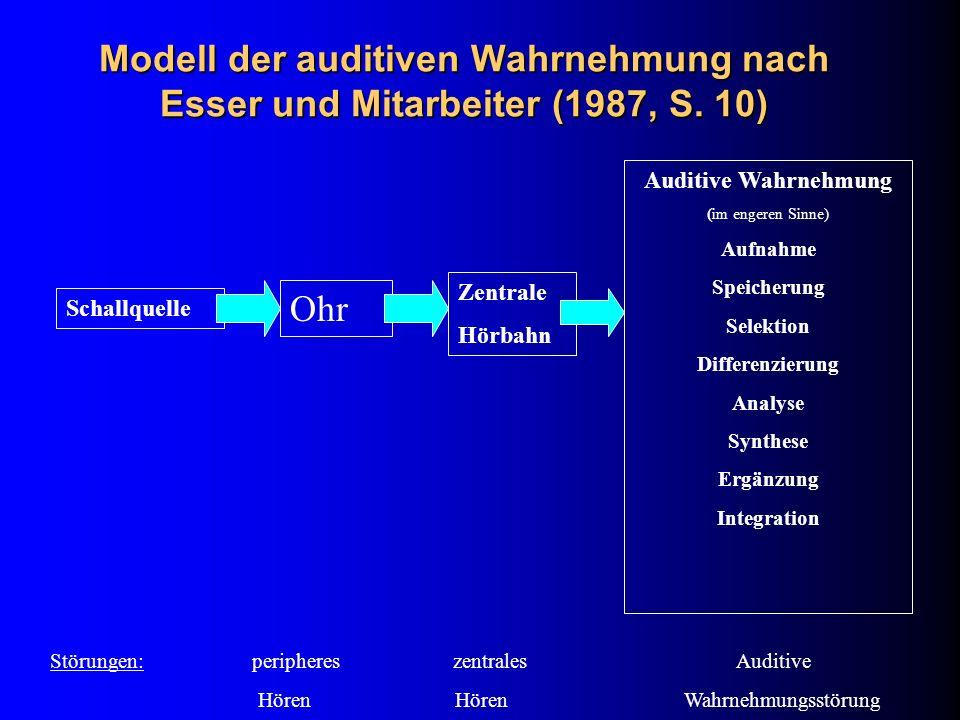 Modell der auditiven Wahrnehmung nach Esser und Mitarbeiter (1987, S. 10) Schallquelle Ohr Zentrale Hörbahn Auditive Wahrnehmung (im engeren Sinne) Au