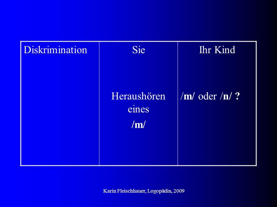 DiskriminationSie Heraushören eines /m/ Ihr Kind /m/ oder /n/ ? Karin Fleischhauer, Logopädin, 2009