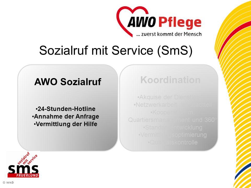 6 © wkö AWO Sozialruf 24-Stunden-Hotline Annahme der Anfrage Vermittlung der Hilfe Koordination Akquise der Dienstleister Netzwerkarbeit im Stadtteil Kooperation m.