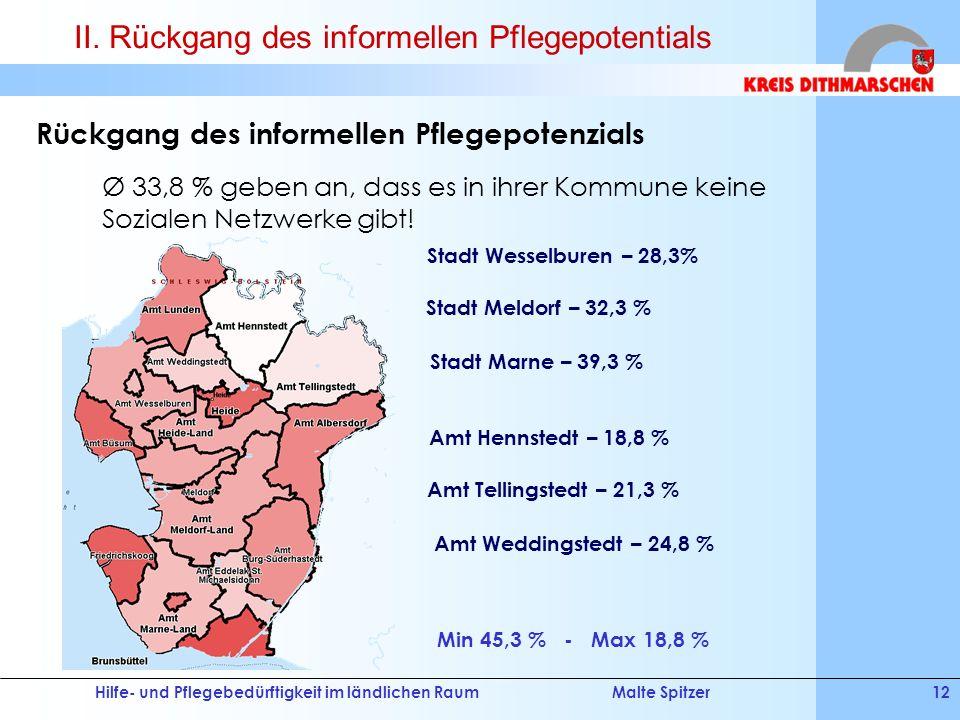 Hilfe- und Pflegebedürftigkeit im ländlichen RaumMalte Spitzer12 Amt Hennstedt – 18,8 % Amt Tellingstedt – 21,3 % Amt Weddingstedt – 24,8 % Stadt Wess