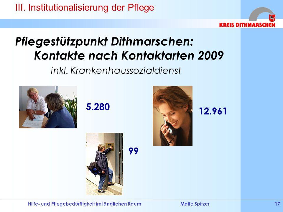 Hilfe- und Pflegebedürftigkeit im ländlichen RaumMalte Spitzer17 Pflegestützpunkt Dithmarschen: Kontakte nach Kontaktarten 2009 inkl. Krankenhaussozia