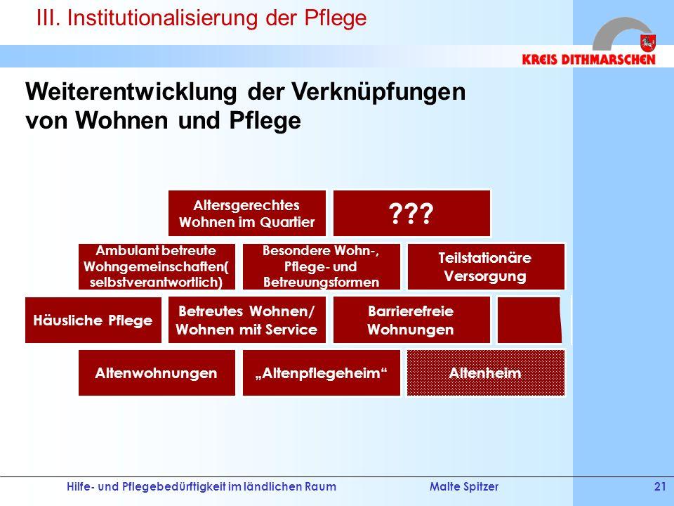 Hilfe- und Pflegebedürftigkeit im ländlichen RaumMalte Spitzer21 Weiterentwicklung der Verknüpfungen von Wohnen und Pflege AltenpflegeheimAltenheimAlt