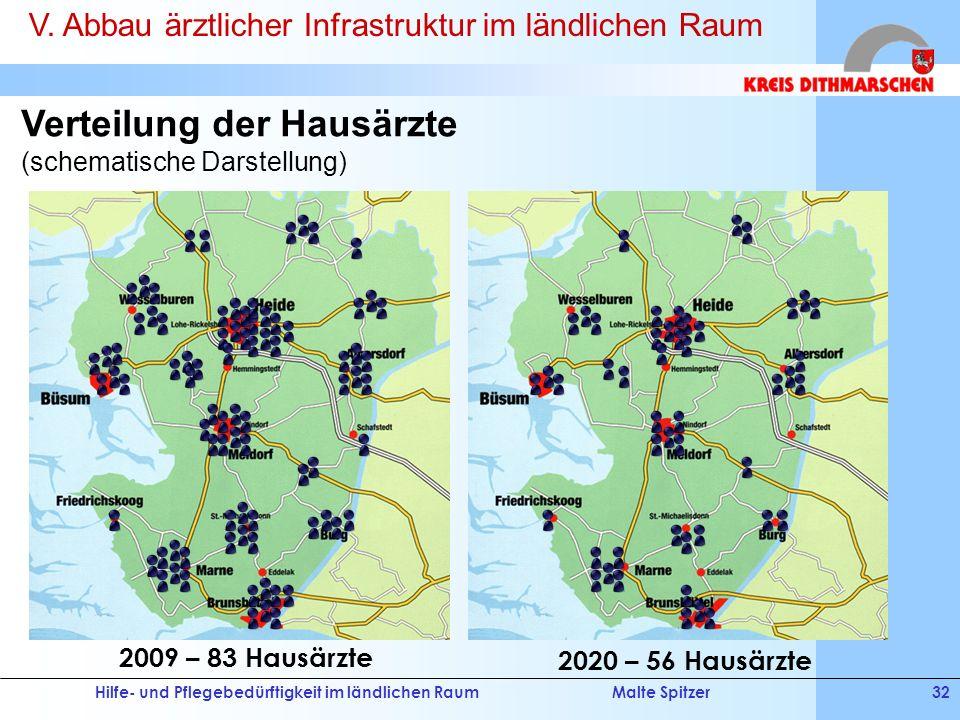 Hilfe- und Pflegebedürftigkeit im ländlichen RaumMalte Spitzer32 Verteilung der Hausärzte (schematische Darstellung) 2009 – 83 Hausärzte 2020 – 56 Hau