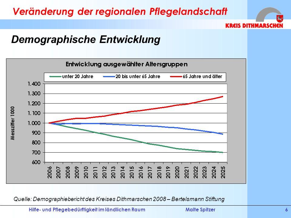 Hilfe- und Pflegebedürftigkeit im ländlichen RaumMalte Spitzer6 Veränderung der regionalen Pflegelandschaft Demographische Entwicklung Quelle: Demogra
