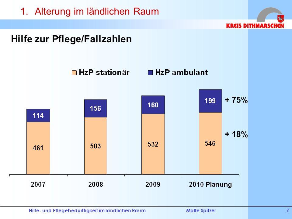 Hilfe- und Pflegebedürftigkeit im ländlichen RaumMalte Spitzer18 Pflegestützpunkte in Schleswig-Holstein Bestehende PSP keine PSP PSP geplant (Kreistagsbeschluss) III.