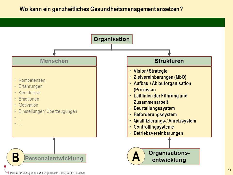 Institut für Management und Organisation (IMO) GmbH, Bochum 11 Wo kann ein ganzheitliches Gesundheitsmanagement ansetzen.