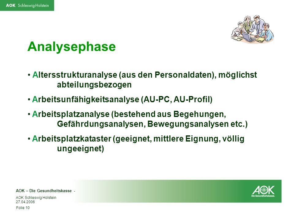 AOK – Die Gesundheitskasse - Folie 10 AOK Schleswig Holstein 27.04.2006 Analysephase Altersstrukturanalyse (aus den Personaldaten), möglichst abteilun