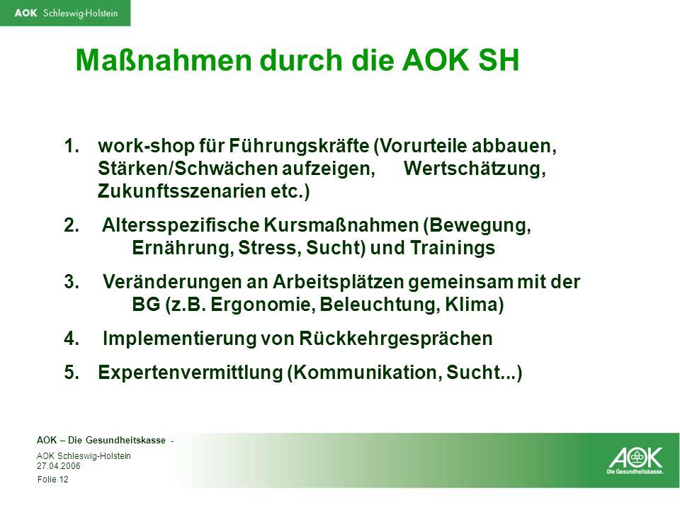 AOK – Die Gesundheitskasse - Folie 12 AOK Schleswig-Holstein 27.04.2006 Maßnahmen durch die AOK SH 1.work-shop für Führungskräfte (Vorurteile abbauen,