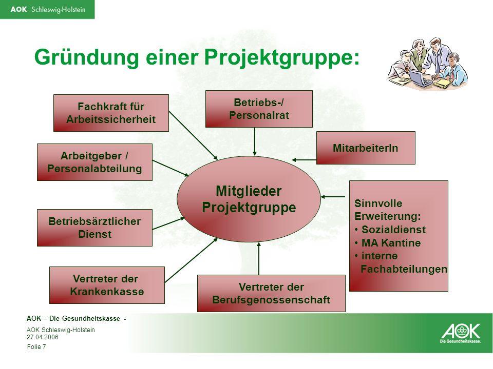 AOK – Die Gesundheitskasse - AOK Schleswig-Holstein 27.04.2006 Folie 7 Mitglieder Projektgruppe Betriebs-/ Personalrat Fachkraft für Arbeitssicherheit