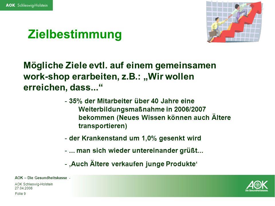 AOK – Die Gesundheitskasse - Folie 9 AOK Schleswig-Holstein 27.04.2006 Zielbestimmung Mögliche Ziele evtl. auf einem gemeinsamen work-shop erarbeiten,