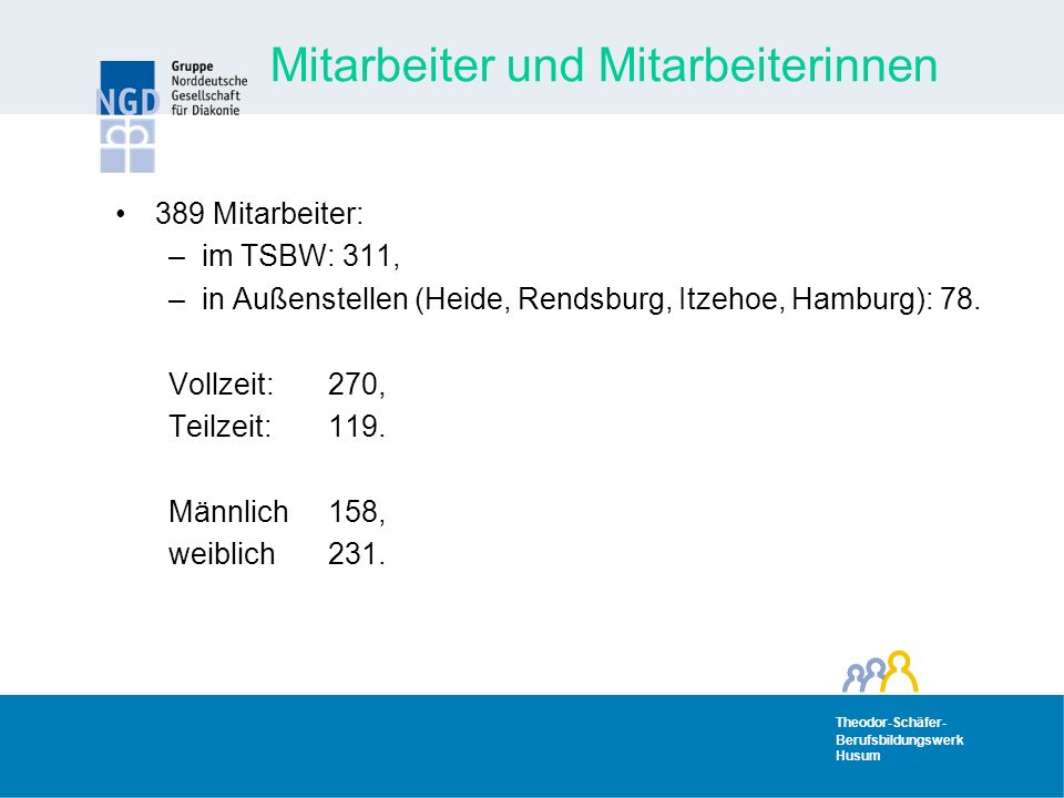 Theodor-Schäfer- Berufsbildungswerk Husum Theodor-Schäfer- Berufsbildungswerk Husum Mitarbeiter und Mitarbeiterinnen 389 Mitarbeiter: –im TSBW: 311, –in Außenstellen (Heide, Rendsburg, Itzehoe, Hamburg): 78.