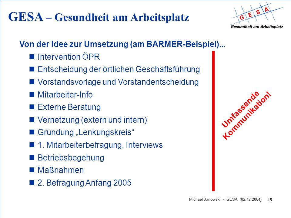 GESA – Gesundheit am Arbeitsplatz 15 Michael Janowski - GESA (02.12.2004) Von der Idee zur Umsetzung (am BARMER-Beispiel)... nIntervention ÖPR nEntsch