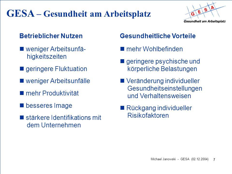GESA – Gesundheit am Arbeitsplatz 7 Michael Janowski - GESA (02.12.2004) Betrieblicher Nutzen weniger Arbeitsunfä- higkeitszeiten geringere Fluktuatio